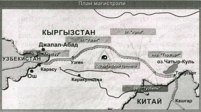 железнодорожной магистрали